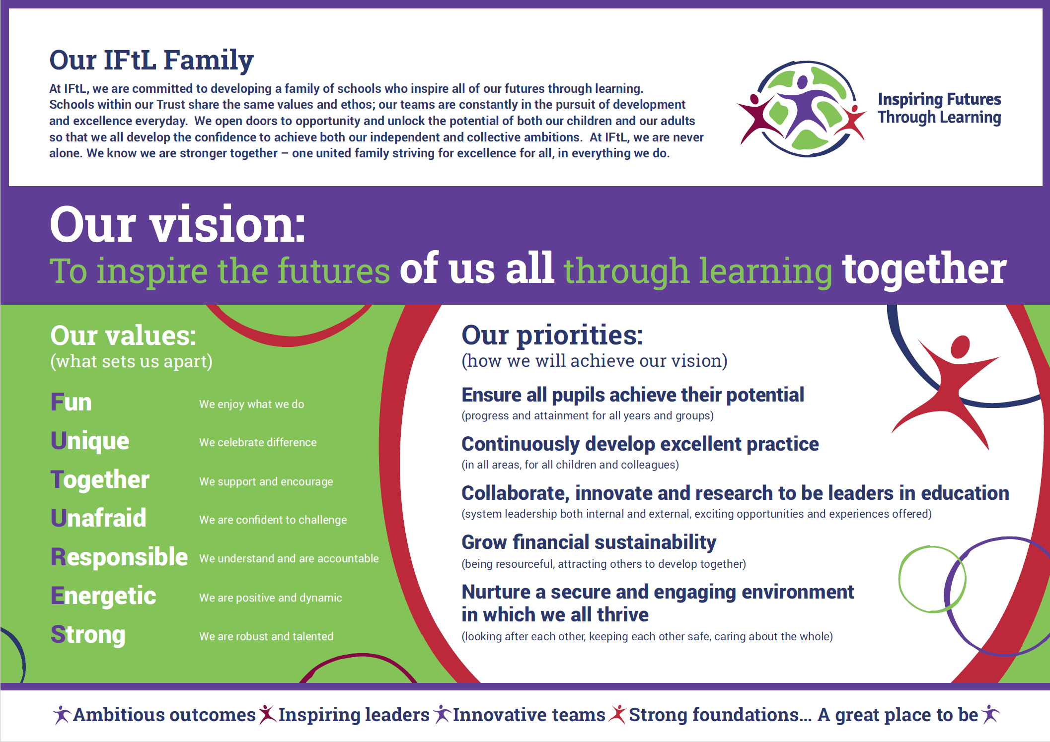 IFtL Vision and Values